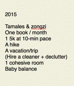 2015 so far